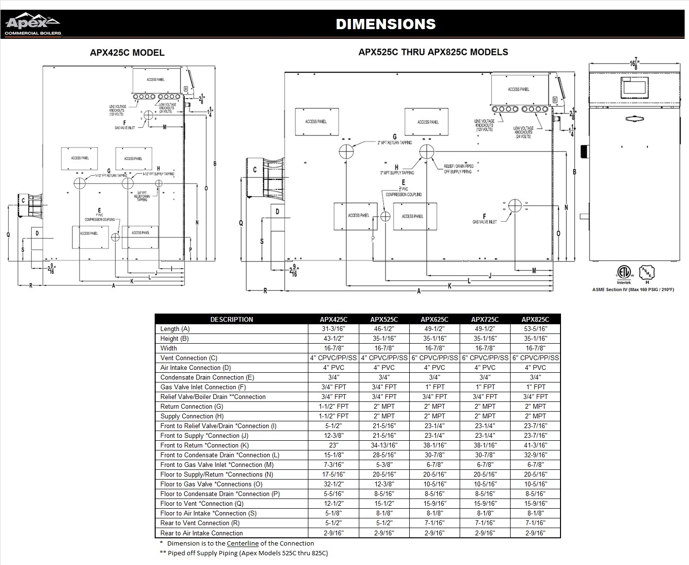 Arcoaire Heat Pump Wiring Diagram : Tempstar parts diagram wiring source