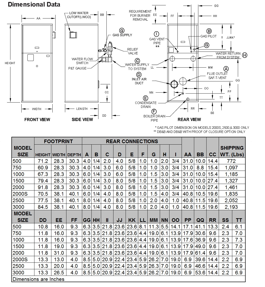 Evs 750 Mth Trains Wiring Diagrams Dimensional Drawing For Evolution Hot Water Boilers